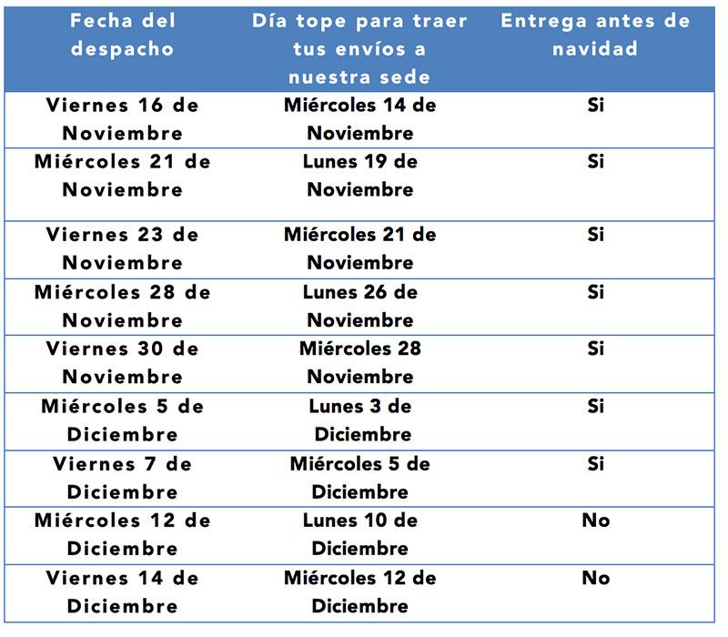 Fechas de envios a Venezuela aereos
